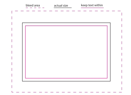 2in x 3in Rectangular Button Template