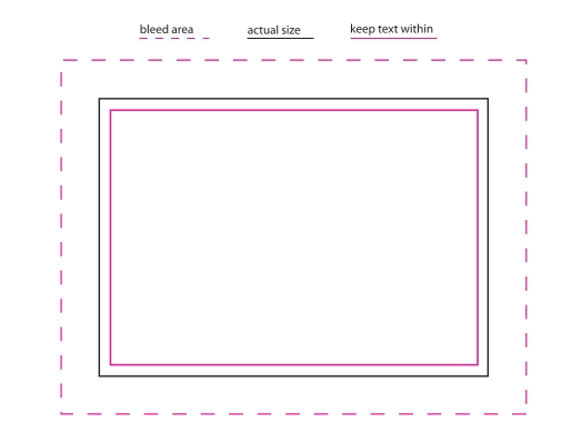 2.5in x 3.5in Rectangular Button Template